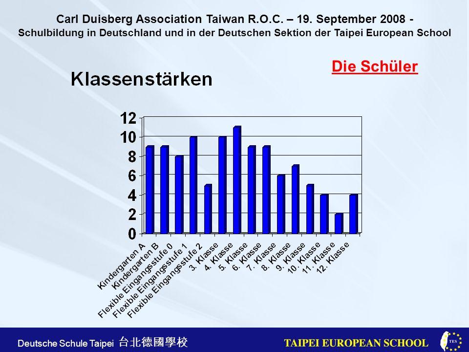 Taipei European School Apr. 21st, 2005 Deutsche Schule Taipei Die Schüler Carl Duisberg Association Taiwan R.O.C. – 19. September 2008 - Schulbildung