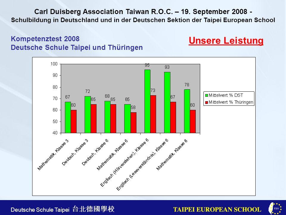 Taipei European School Apr. 21st, 2005 Deutsche Schule Taipei Kompetenztest 2008 Deutsche Schule Taipei und Thüringen Unsere Leistung Carl Duisberg As