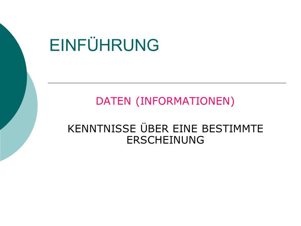 EINFÜHRUNG DATEN (INFORMATIONEN) KENNTNISSE ÜBER EINE BESTIMMTE ERSCHEINUNG