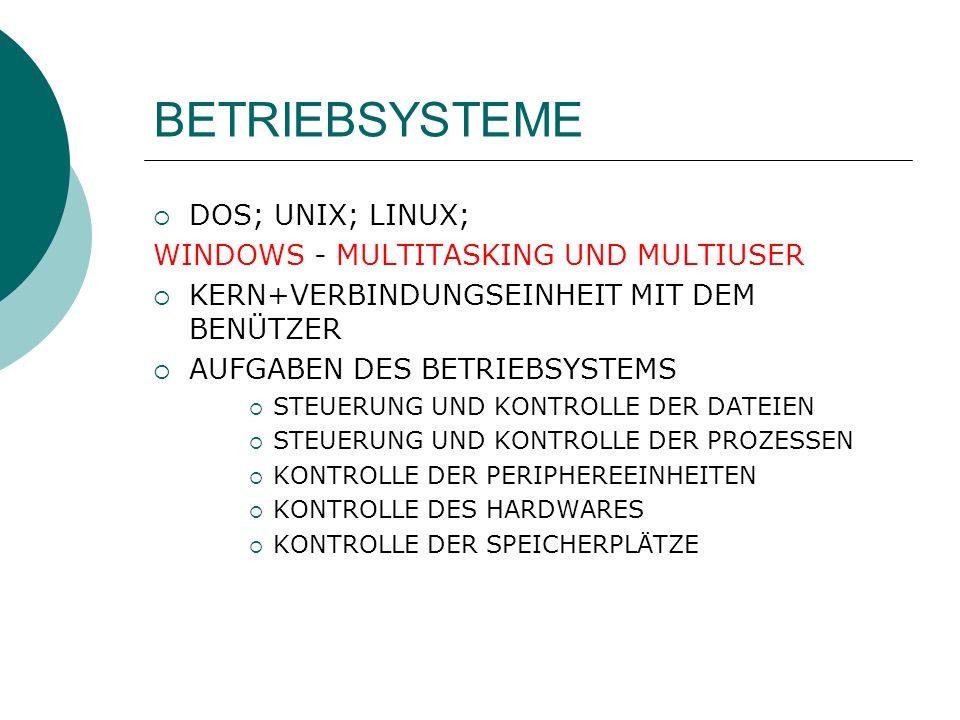 STRUKTUR EINES BETRIEBSYSTEMS BENÜTZERPROGRAMME COMPUTERSPRACHE/PROGRAMMIERUNGSSPACHE UMWANDLER VERBINDUNGSEINHEIT DATEIWIRTSCHAFT CACH-WIRTSCHAFT WIRTSCHAFT DER SPEICHERPLÄTZE PROZESSWIRTSCHAFT KONTROLLE DER PERIPHEREEINHEITEN KONTROLLE DES HARDWARES HARDWARE KERN