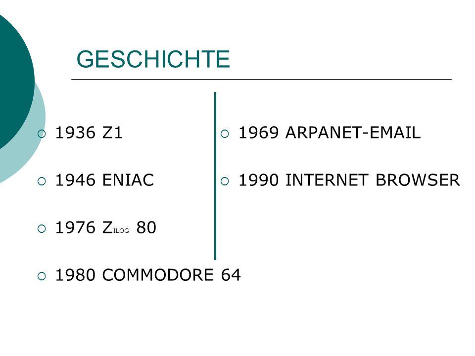 GESCHICHTE 1936 Z1 1946 ENIAC 1976 Z ILOG 80 1980 COMMODORE 64 1969 ARPANET-EMAIL 1990 INTERNET BROWSER