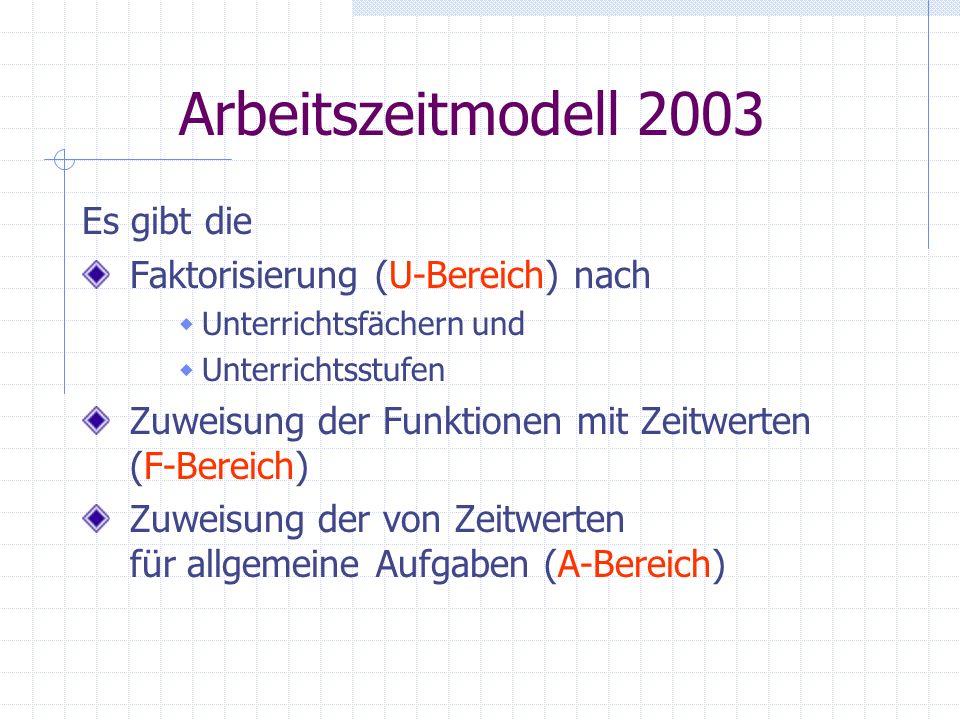Arbeitszeitmodell 2003 Es gibt die Faktorisierung (U-Bereich) nach Unterrichtsfächern und Unterrichtsstufen Zuweisung der Funktionen mit Zeitwerten (F