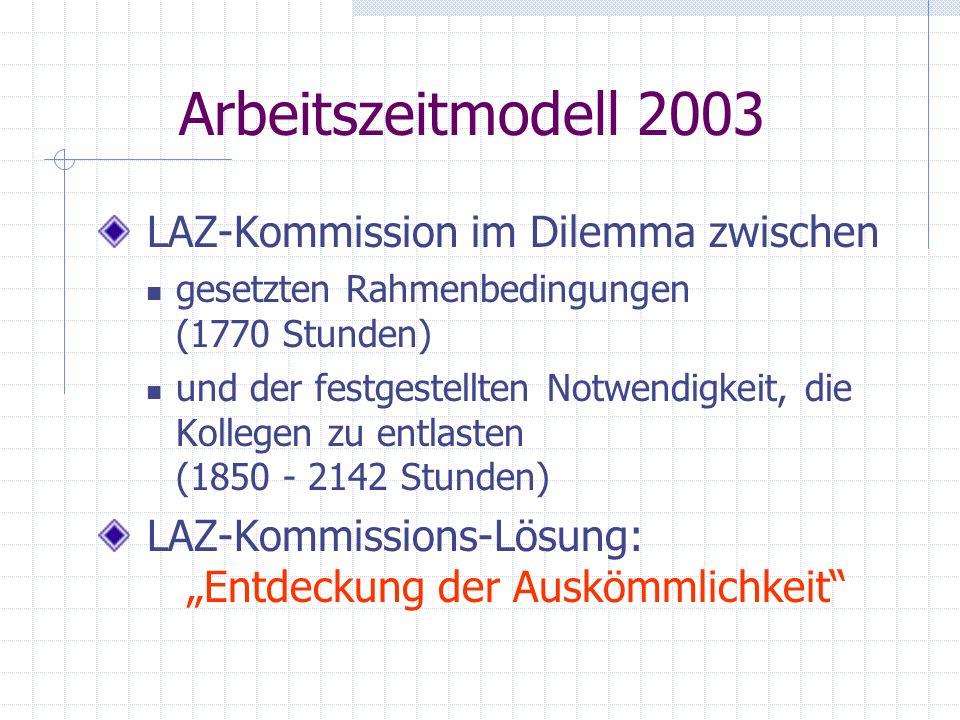 Arbeitszeitmodell 2003 LAZ-Kommission im Dilemma zwischen gesetzten Rahmenbedingungen (1770 Stunden) und der festgestellten Notwendigkeit, die Kollege