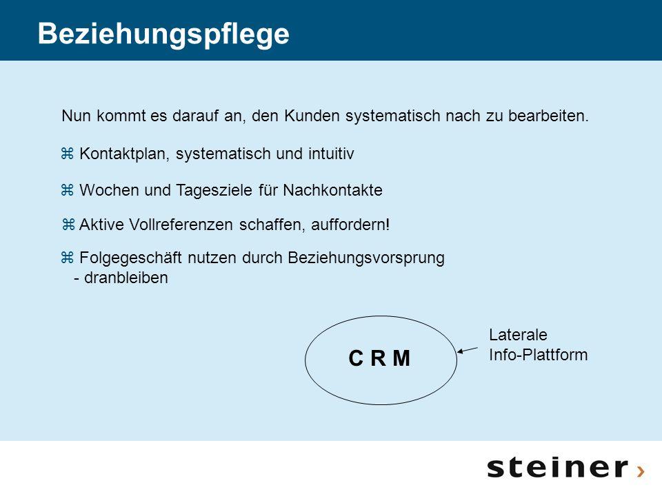 Nun kommt es darauf an, den Kunden systematisch nach zu bearbeiten. C R M z Kontaktplan, systematisch und intuitiv z Wochen und Tagesziele für Nachkon
