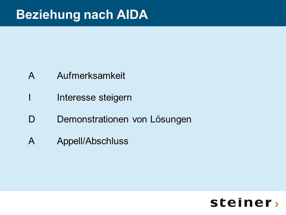Beziehung nach AIDA AAufmerksamkeit I Interesse steigern DDemonstrationen von Lösungen AAppell/Abschluss