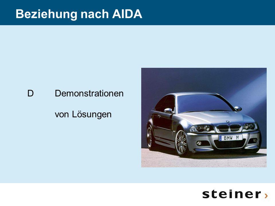 Beziehung nach AIDA DDemonstrationen von Lösungen