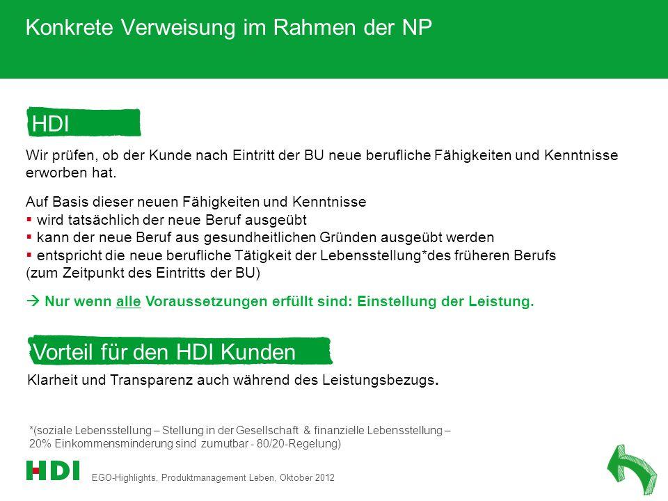 EGO-Highlights, Produktmanagement Leben, Oktober 2012 13 Konkrete Verweisung im Rahmen der NP Klarheit und Transparenz auch während des Leistungsbezug