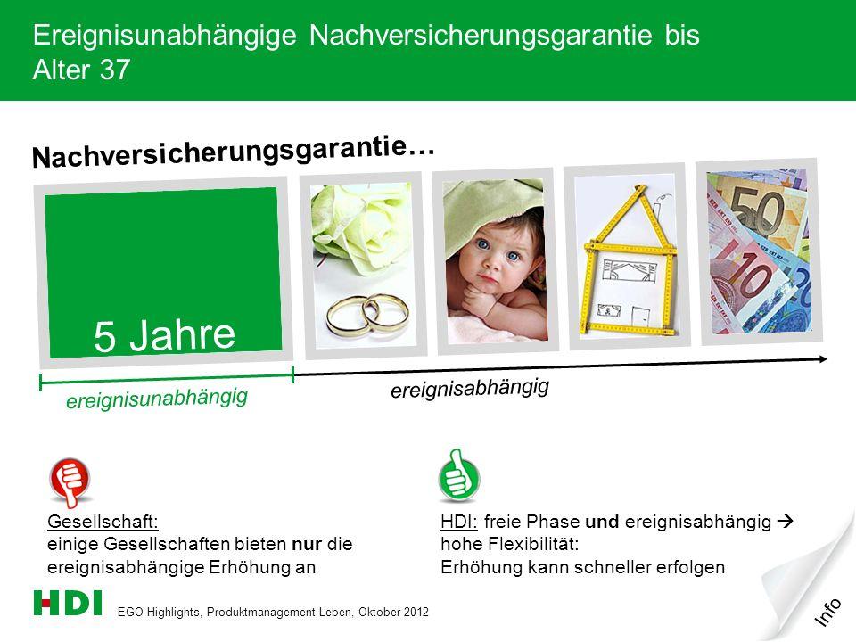 EGO-Highlights, Produktmanagement Leben, Oktober 2012 9 Nachversicherungsgarantie… ereignisabhängig Ereignisunabhängige Nachversicherungsgarantie bis