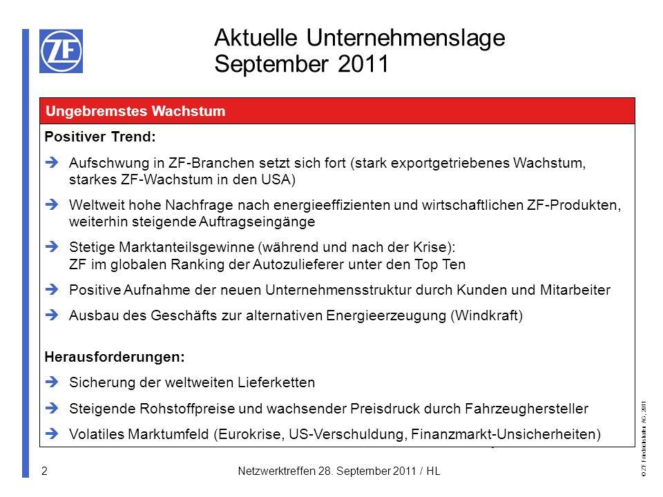 © ZF Friedrichshafen AG, 2011 13Netzwerktreffen 28.