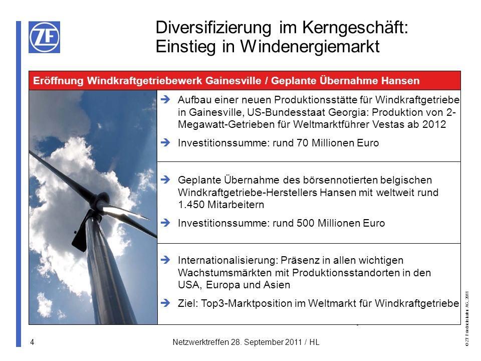 © ZF Friedrichshafen AG, 2011 15Netzwerktreffen 28.