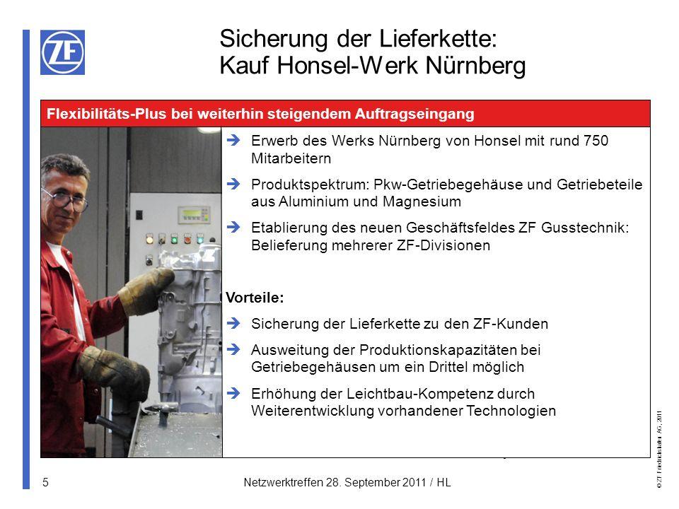 © ZF Friedrichshafen AG, 2011 16Netzwerktreffen 28.