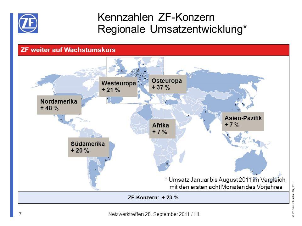 © ZF Friedrichshafen AG, 2011 18Netzwerktreffen 28.