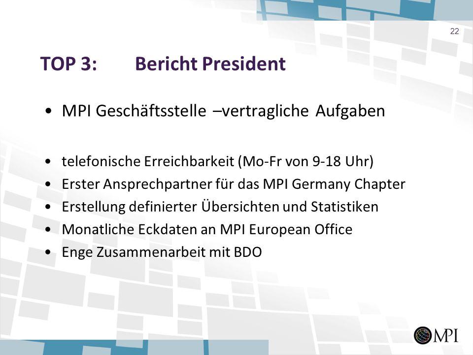 TOP 3: Bericht President MPI Geschäftsstelle –vertragliche Aufgaben telefonische Erreichbarkeit (Mo-Fr von 9-18 Uhr) Erster Ansprechpartner für das MP