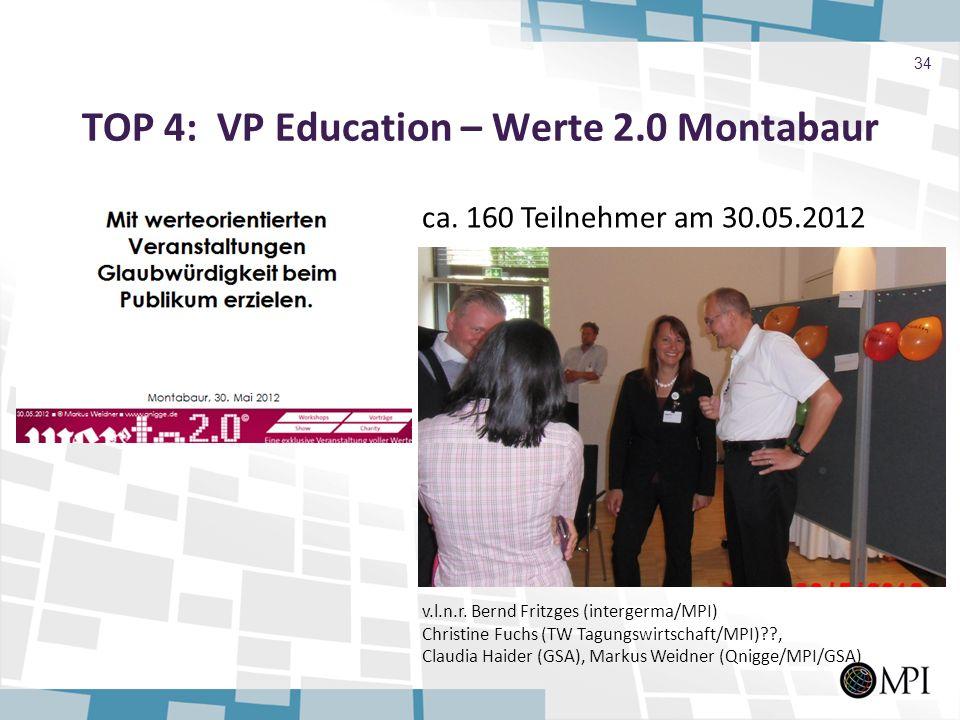 TOP 4: VP Education – Werte 2.0 Montabaur 34 ca. 160 Teilnehmer am 30.05.2012 v.l.n.r. Bernd Fritzges (intergerma/MPI) Christine Fuchs (TW Tagungswirt