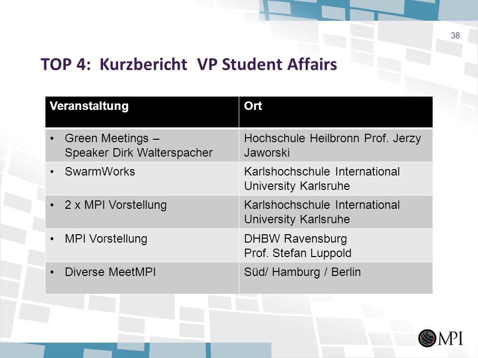 VeranstaltungOrt Green Meetings – Speaker Dirk Walterspacher Hochschule Heilbronn Prof. Jerzy Jaworski SwarmWorksKarlshochschule International Univers