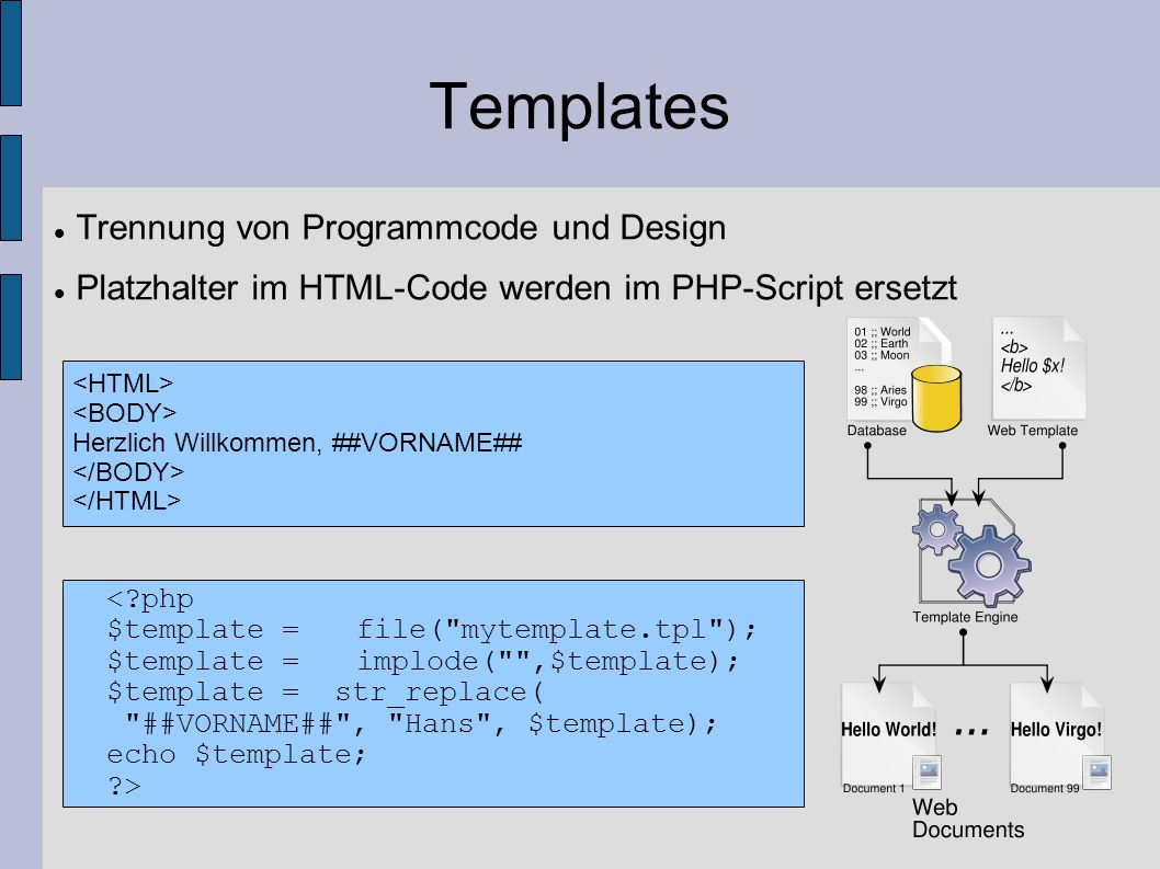 Templates Smarty Heyes Template Class FastTemplate ShellPage STP Simple Template Parser OO Template Class Btemplate...