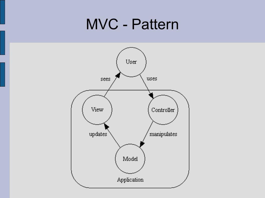 MVC - Pattern