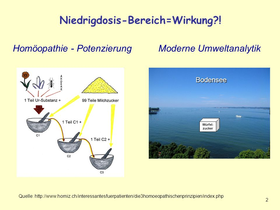 2 Niedrigdosis-Bereich=Wirkung?.