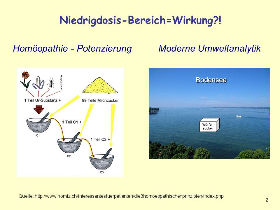 13 Anteil positiver Befunde im Untersuchungsprogramm Rhein/Wahnbachtalsperre Positive Befunde Rhein + Frühwarnsystem Frühwarnsystem !