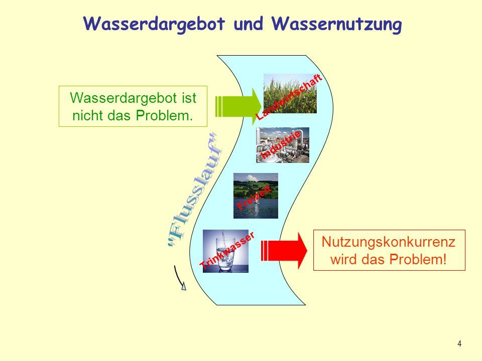 4 Wasserdargebot und Wassernutzung Fragestellung: Wasserdargebot und Wassernutzung Wasserdargebot ist nicht das Problem.