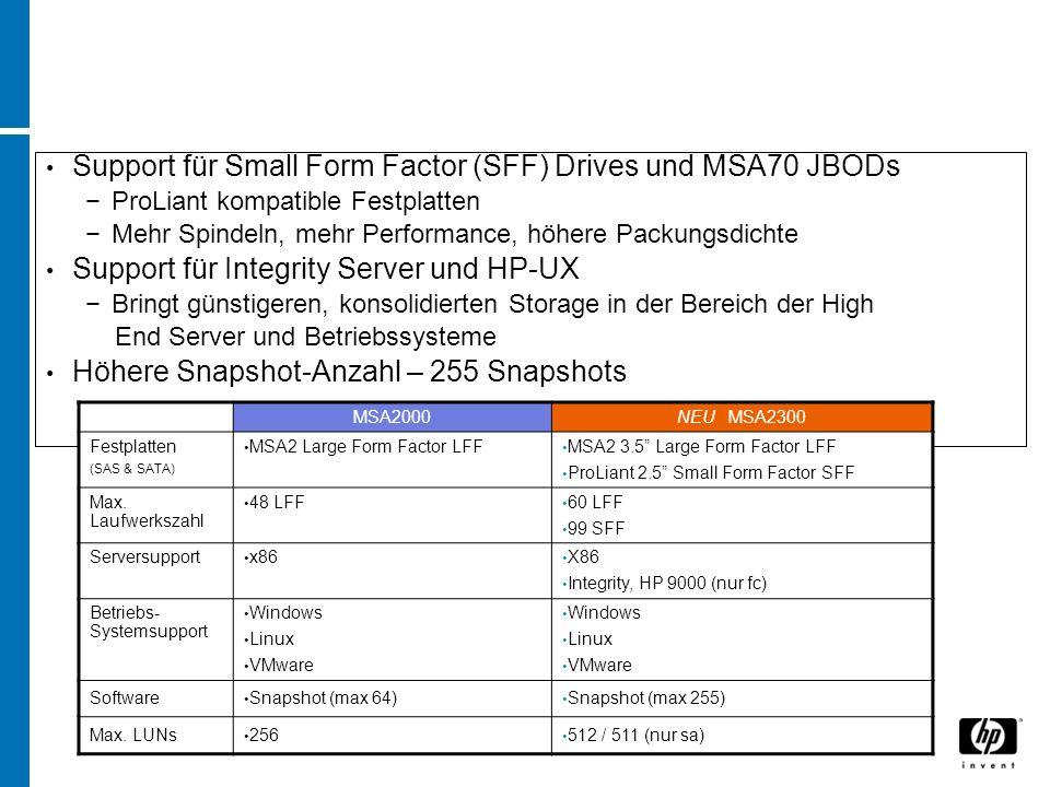 Support für Small Form Factor (SFF) Drives und MSA70 JBODs ProLiant kompatible Festplatten Mehr Spindeln, mehr Performance, höhere Packungsdichte Support für Integrity Server und HP-UX Bringt günstigeren, konsolidierten Storage in der Bereich der High End Server und Betriebssysteme Höhere Snapshot-Anzahl – 255 Snapshots MSA2000NEU MSA2300 Festplatten (SAS & SATA) MSA2 Large Form Factor LFF MSA2 3.5 Large Form Factor LFF ProLiant 2.5 Small Form Factor SFF Max.