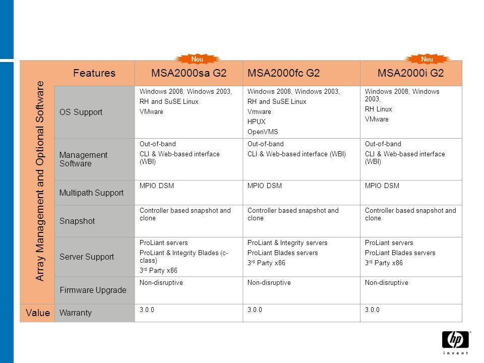 FeaturesMSA2000sa G2MSA2000fc G2MSA2000i G2 OS Support Windows 2008, Windows 2003, RH and SuSE Linux VMware Windows 2008, Windows 2003, RH and SuSE Li