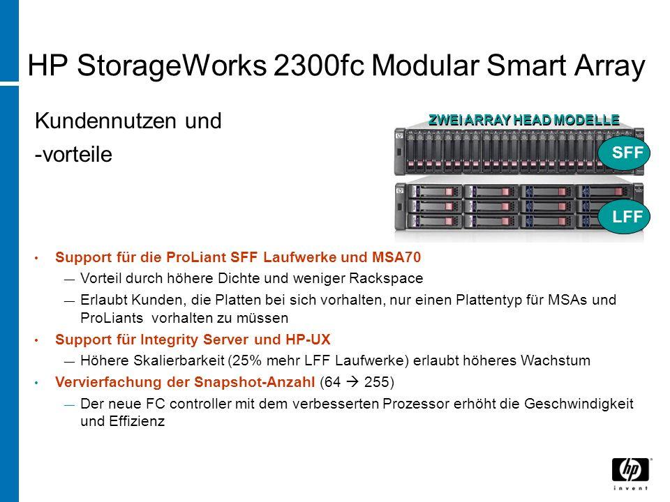 HP StorageWorks 2300fc Modular Smart Array SFF LFF ZWEI ARRAY HEAD MODELLE Kundennutzen und -vorteile Support für die ProLiant SFF Laufwerke und MSA70 Vorteil durch höhere Dichte und weniger Rackspace Erlaubt Kunden, die Platten bei sich vorhalten, nur einen Plattentyp für MSAs und ProLiants vorhalten zu müssen Support für Integrity Server und HP-UX Höhere Skalierbarkeit (25% mehr LFF Laufwerke) erlaubt höheres Wachstum Vervierfachung der Snapshot-Anzahl (64 255) Der neue FC controller mit dem verbesserten Prozessor erhöht die Geschwindigkeit und Effizienz