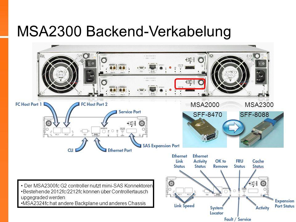 Der MSA2300fc G2 controller nutzt mini-SAS Konnektoren Bestehende 2012fc/2212fc können über Controllertausch upgegraded werden MSA2324fc hat andere Ba