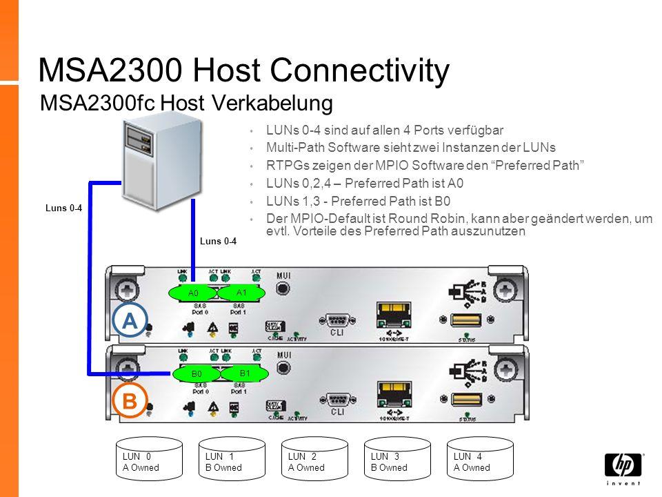 MSA2300 Host Connectivity MSA2300fc Host Verkabelung A B A0 A1 B0 B1 LUNs 0-4 sind auf allen 4 Ports verfügbar Multi-Path Software sieht zwei Instanze