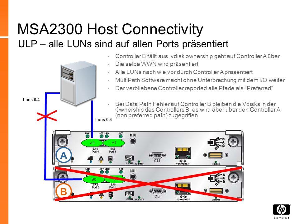 MSA2300 Host Connectivity ULP – alle LUNs sind auf allen Ports präsentiert A B A0 A1 B0 B1 Luns 0-4 Controller B fällt aus, vdisk ownership geht auf C