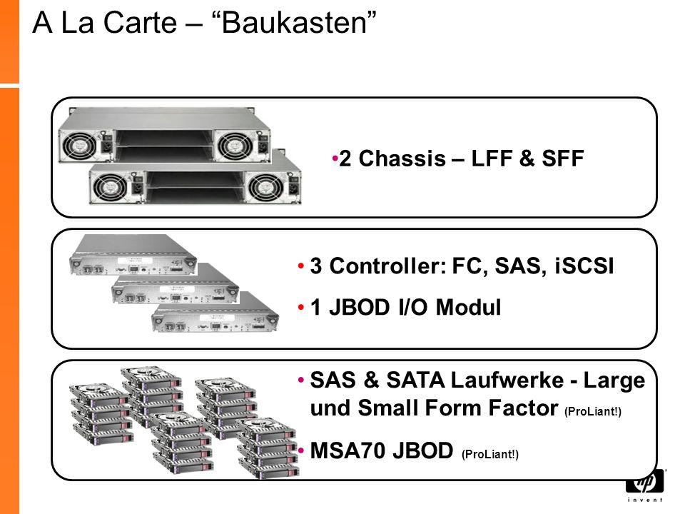 A La Carte – Baukasten 2 Chassis – LFF & SFF 3 Controller: FC, SAS, iSCSI 1 JBOD I/O Modul SAS & SATA Laufwerke - Large und Small Form Factor (ProLian