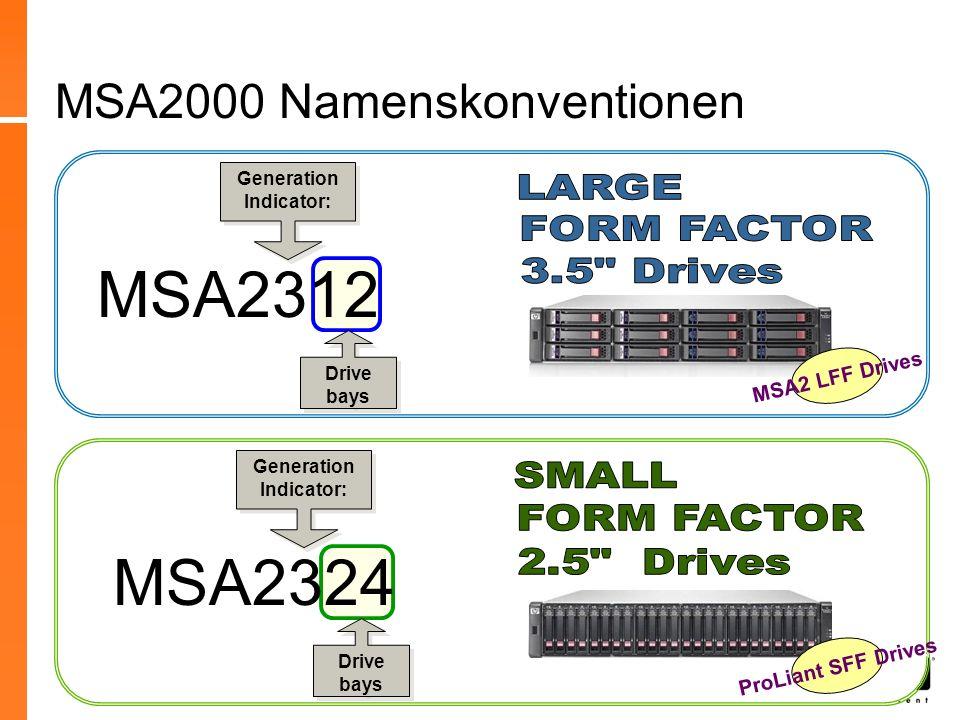 MSA2000 Kundenprofil Der ideale Kunde / das ideale Segment Breiter Markt (Großunternehmen mit kleinen Abteilungen bis hin zu KMUs).