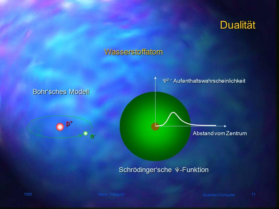 Quanten-Computer 1999Heinz Volopich10 Materiepartikel Doppelspalt Intensitäts-verteilungamSchirm Weg bekannt keine Interferenz Elektronenstrahl Detekt