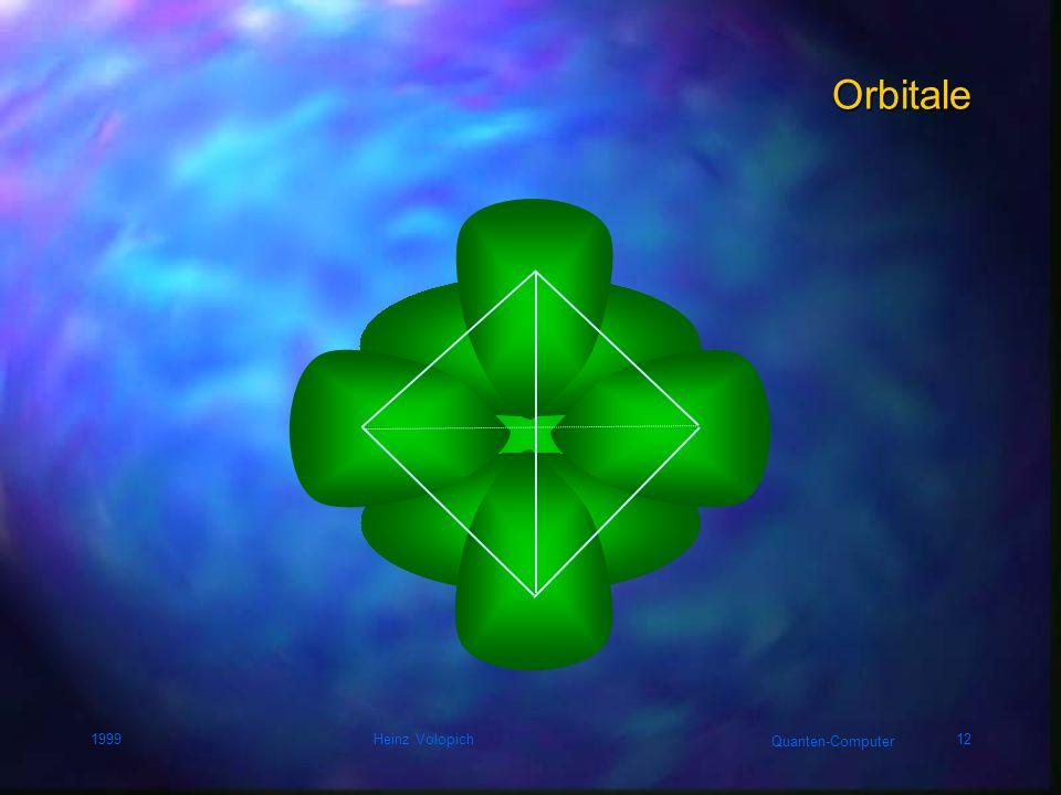 Quanten-Computer 1999Heinz Volopich11 Dualität Wasserstoffatom e-e-e-e- p+p+p+p+ Bohrsches Modell Schrödingersche -Funktion 2 = Aufenthaltswahrscheinl