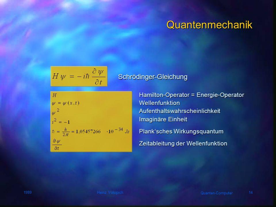 Quanten-Computer 1999Heinz Volopich13 Unschärfe Licht Die Messung des Ortes verändert den Bewegungzustand (Impuls) des Teilchens Teilchen
