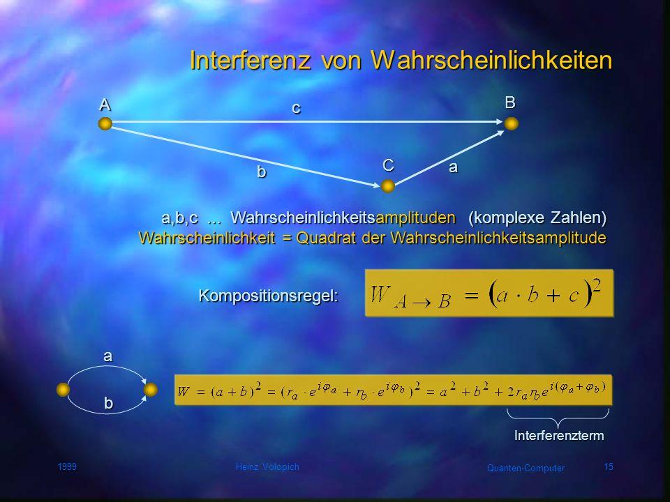 Quanten-Computer 1999Heinz Volopich14 Quantenmechanik Schrödinger-Gleichung Hamilton-Operator = Energie-Operator WellenfunktionAufenthaltswahrscheinli