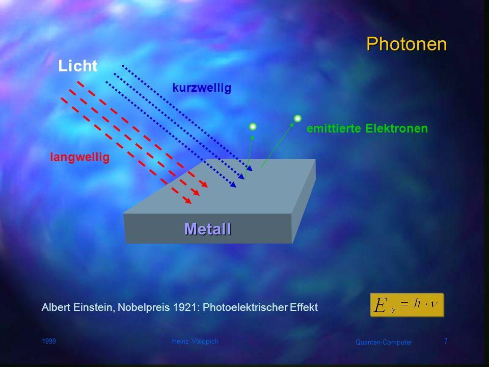 Quanten-Computer 1999Heinz Volopich6 Lichtwellen Doppelspalt Intensitäts-verteilungamSchirm monochromatisches kohärentes Licht Interferenz