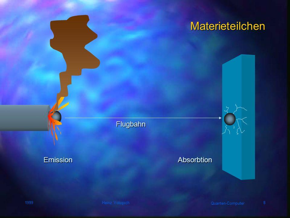 Quanten-Computer 1999Heinz Volopich8 Materieteilchen EmissionAbsorbtion Flugbahn