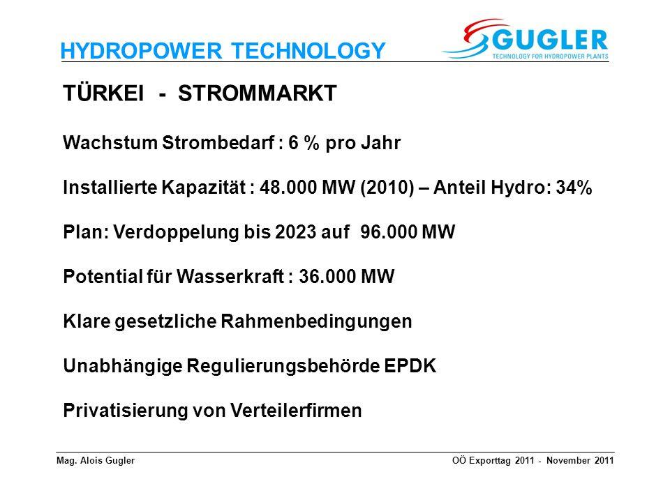 HYDROPOWER TECHNOLOGY TÜRKEI - STROMMARKT Wachstum Strombedarf : 6 % pro Jahr Installierte Kapazität : 48.000 MW (2010) – Anteil Hydro: 34% Plan: Verd