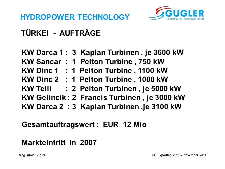 HYDROPOWER TECHNOLOGY Mag. Alois GuglerOÖ Exporttag 2011 - November 2011 TÜRKEI - AUFTRÄGE KW Darca 1 : 3 Kaplan Turbinen, je 3600 kW KW Sancar : 1 Pe