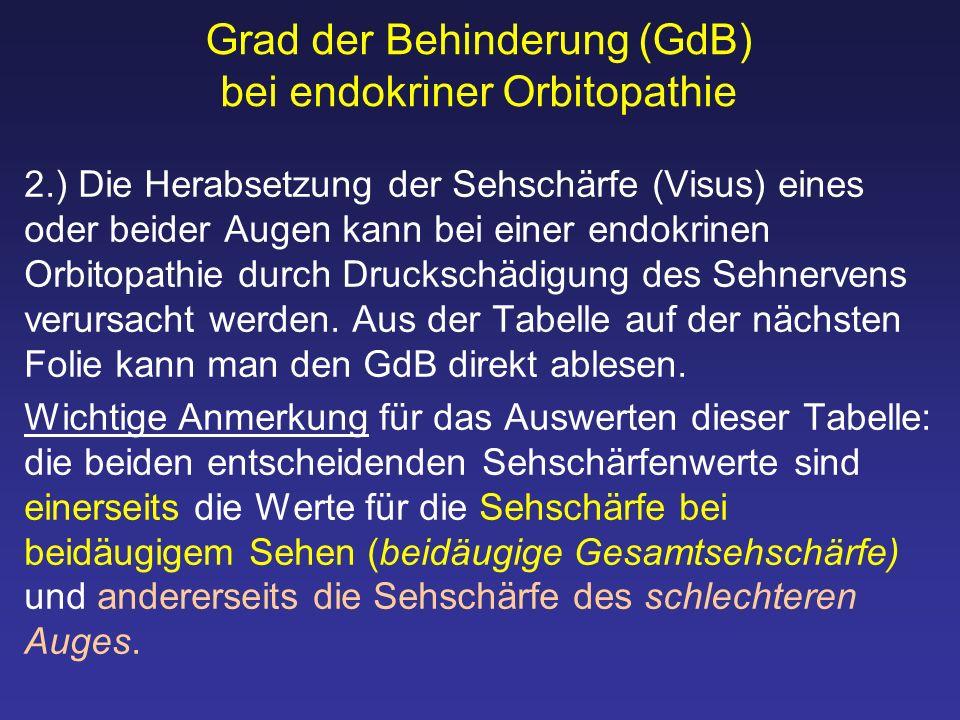 Grad der Behinderung (GdB) bei endokriner Orbitopathie 2.) Die Herabsetzung der Sehschärfe (Visus) eines oder beider Augen kann bei einer endokrinen O