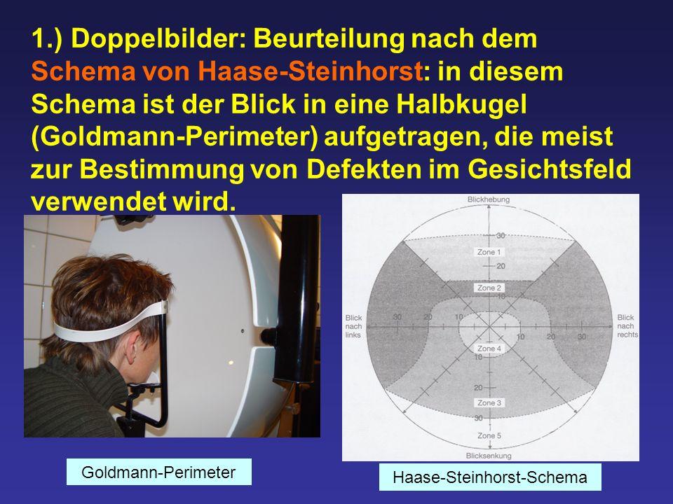1.) Doppelbilder: Beurteilung nach dem Schema von Haase-Steinhorst: in diesem Schema ist der Blick in eine Halbkugel (Goldmann-Perimeter) aufgetragen,