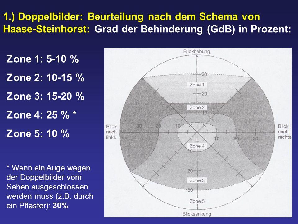 1.) Doppelbilder: Beurteilung nach dem Schema von Haase-Steinhorst: Grad der Behinderung (GdB) in Prozent: Zone 1: 5-10 % Zone 2: 10-15 % Zone 3: 15-2