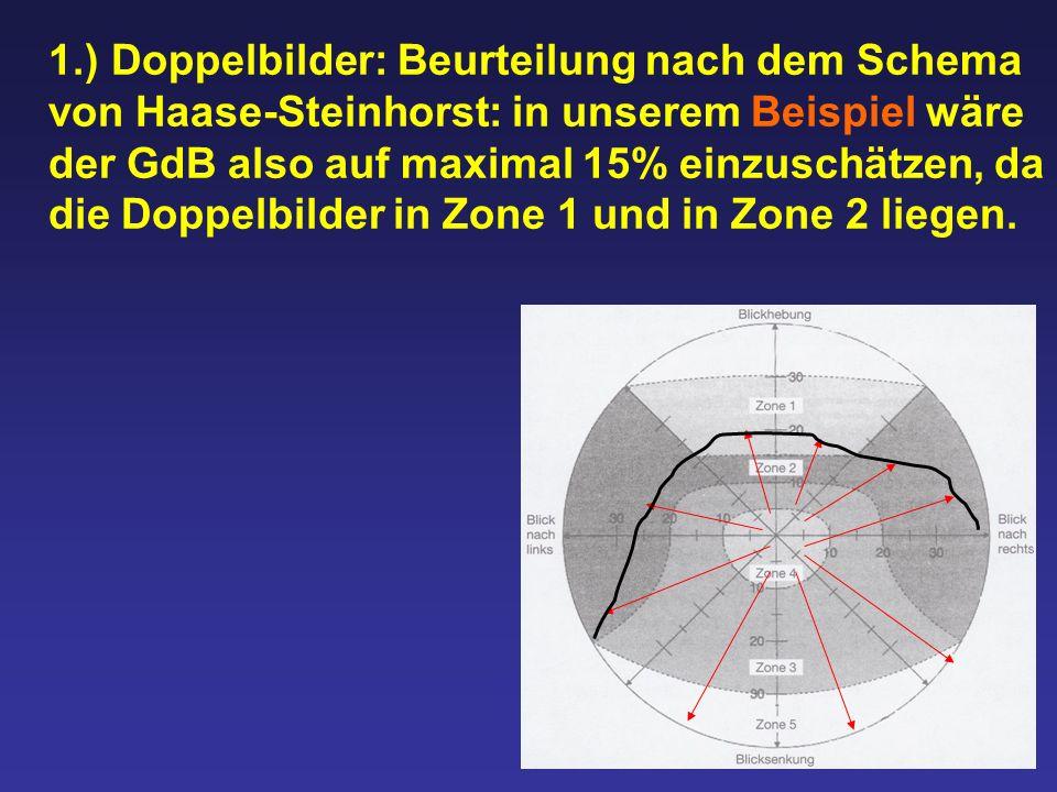 1.) Doppelbilder: Beurteilung nach dem Schema von Haase-Steinhorst: in unserem Beispiel wäre der GdB also auf maximal 15% einzuschätzen, da die Doppel