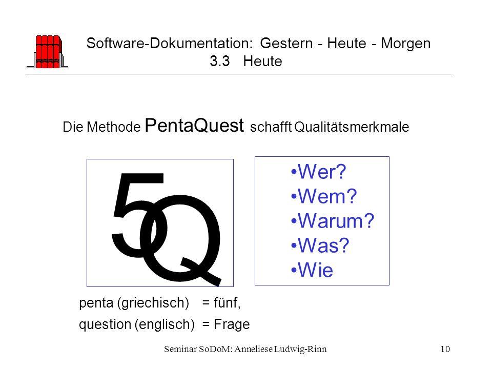 Seminar SoDoM: Anneliese Ludwig-Rinn10 Software-Dokumentation: Gestern - Heute - Morgen 3.3 Heute Die Methode PentaQuest schafft Qualitätsmerkmale Wer