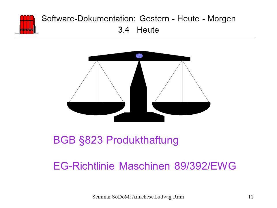 Seminar SoDoM: Anneliese Ludwig-Rinn11 Software-Dokumentation: Gestern - Heute - Morgen 3.4 Heute BGB §823 Produkthaftung EG-Richtlinie Maschinen 89/3