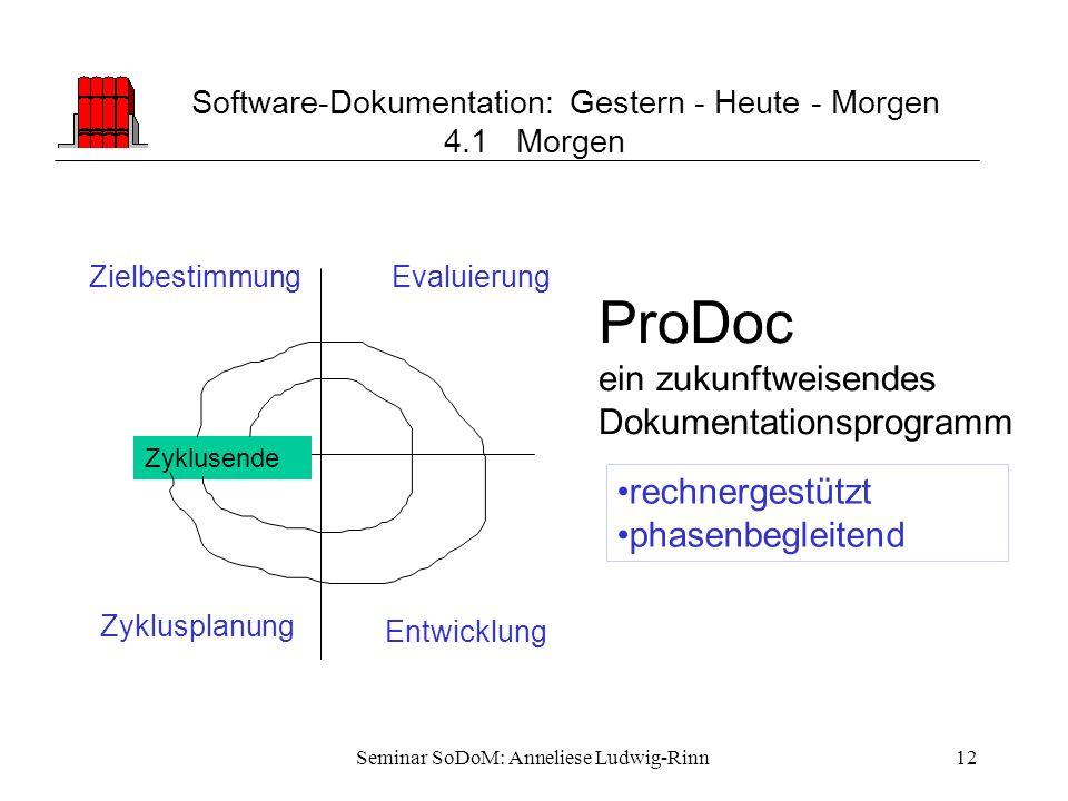 Seminar SoDoM: Anneliese Ludwig-Rinn12 Software-Dokumentation: Gestern - Heute - Morgen 4.1 Morgen Zyklusende ZielbestimmungEvaluierung Entwicklung Zy