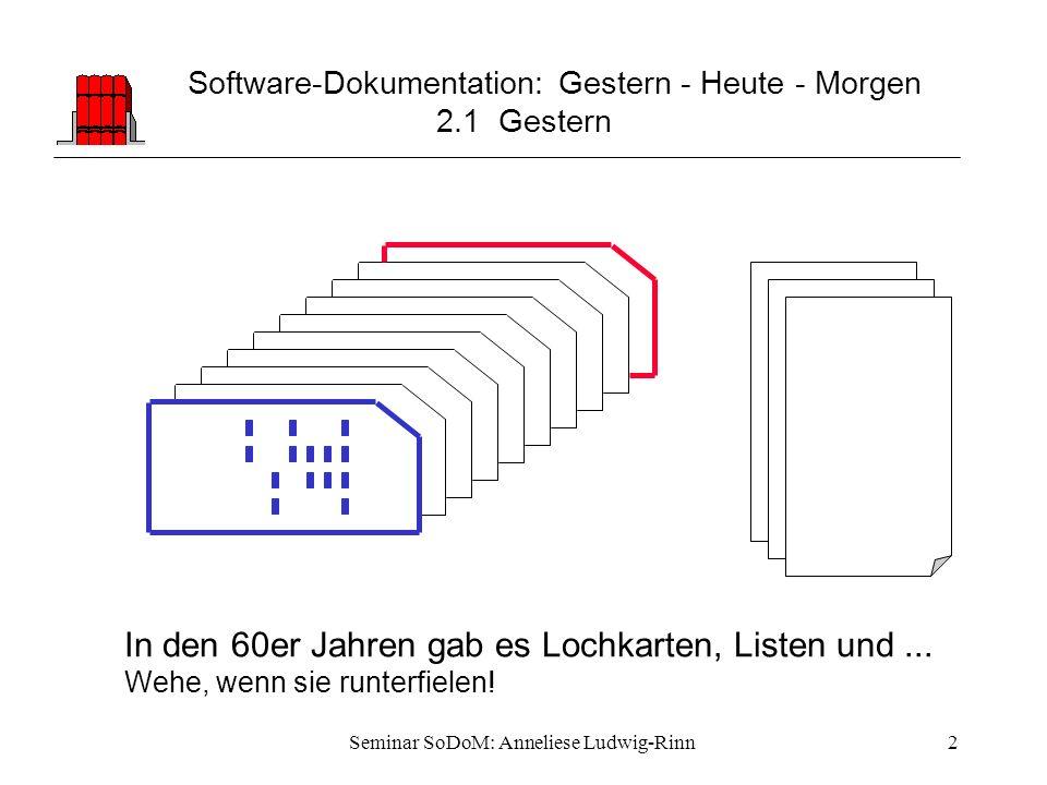 Seminar SoDoM: Anneliese Ludwig-Rinn2 Software-Dokumentation: Gestern - Heute - Morgen 2.1 Gestern In den 60er Jahren gab es Lochkarten, Listen und...