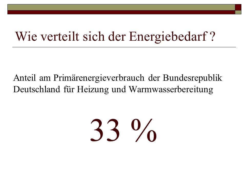 Anteil am Primärenergieverbrauch der Bundesrepublik Deutschland für Heizung und Warmwasserbereitung Wie verteilt sich der Energiebedarf ? 33 %