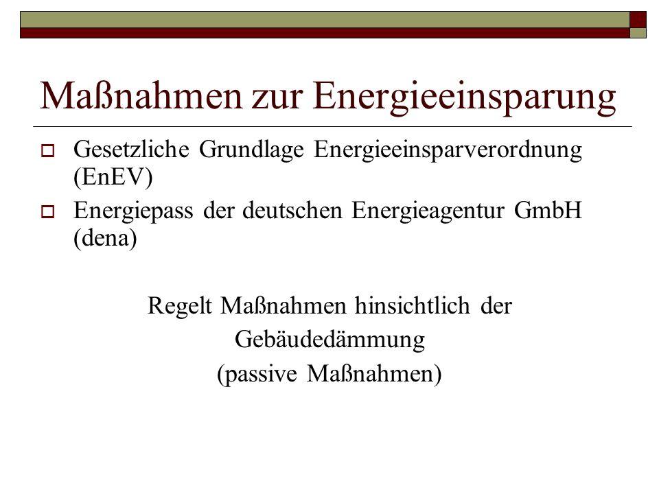Maßnahmen zur Energieeinsparung Gesetzliche Grundlage Energieeinsparverordnung (EnEV) Energiepass der deutschen Energieagentur GmbH (dena) Regelt Maßn